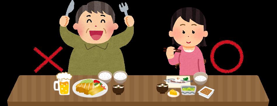 本当に、脂質やタンパク質を好きなだけ食べてもいいの?